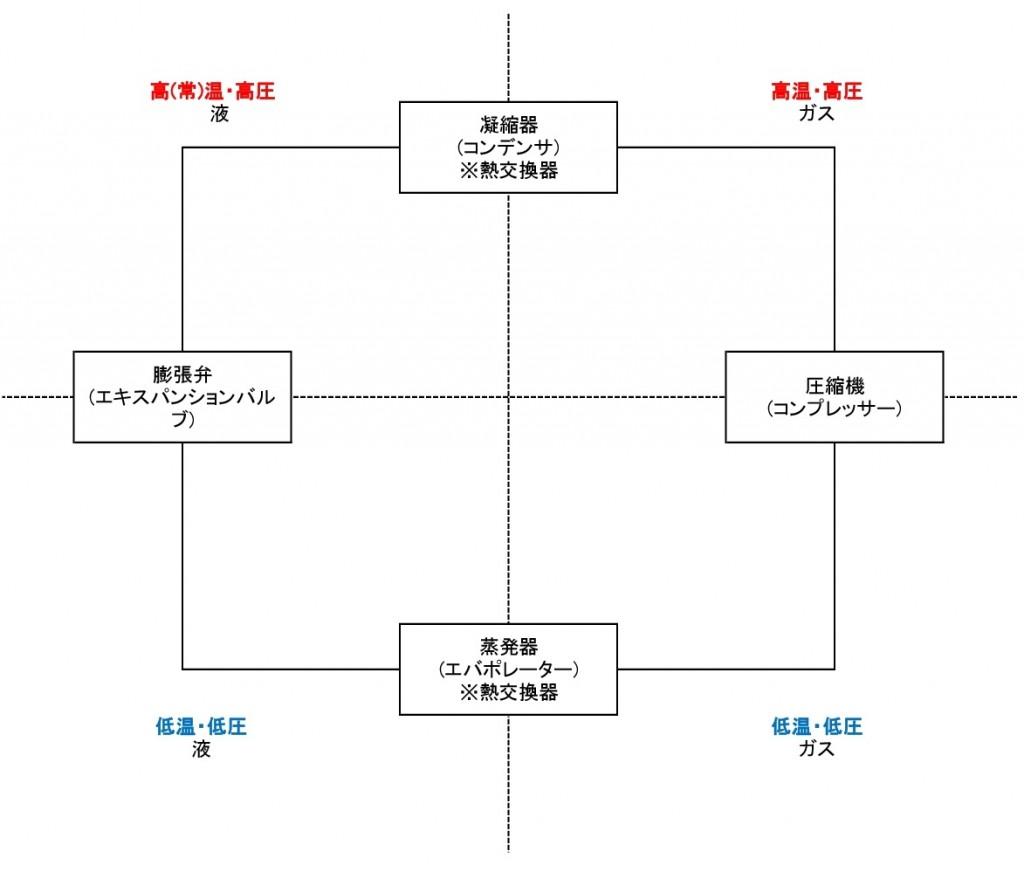 図-001