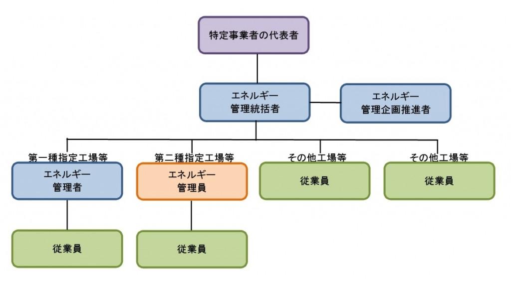 図1-002
