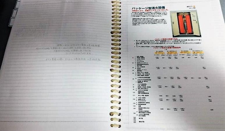 甲種1類まとめノート1